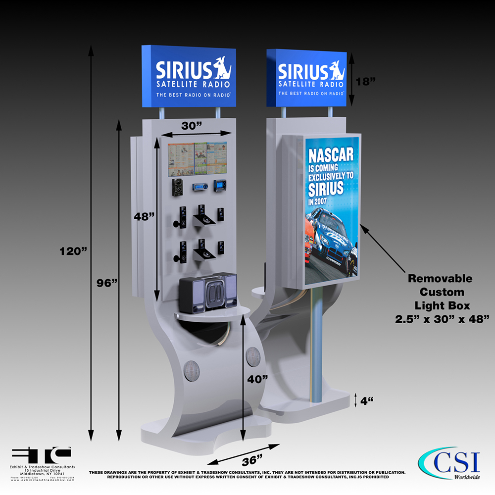 SIRIUS Kiosk concept 3.2 messured